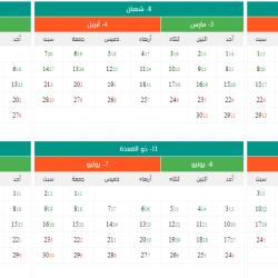 منذ ثلاثة سنوات… استمرار حجب الصحف السعودية اليومية عن محافظة رفحاء